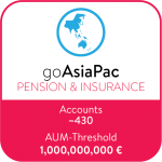 Asia Pacific Pension Funds and Insurance Companies